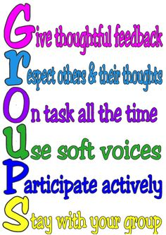 Fourth Grade Classroom Procedures This is a good idea to have hanging in the classroom so that way the students know the proper way to work while in small groups.
