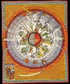 """THE CYCLE OF THE SEASONS"" Hildegard of Bingen's illumination from the ""Liber Divinorum Operum"". Ms. 1942 - Lucca, Biblioteca Statale."
