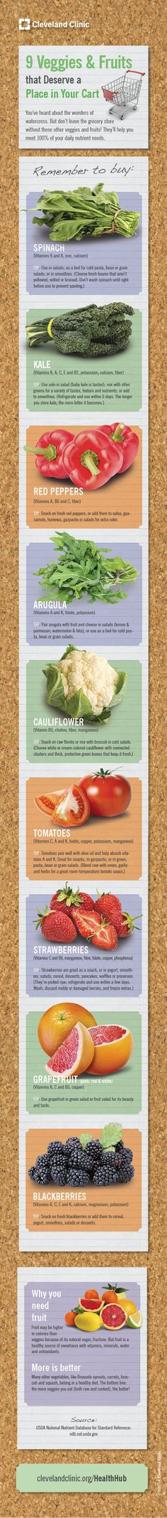 Don't leave the store without THESE 9 fruits and veggies. #grocery #shopping #infographic