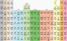 Writing is many things: a job, a hobby, a personal imperative, an act, an art, a gigantic pain in the ass. But is it a science? The Periodic Table of Storytelling breaks down narrative elements into a familiar form--though one that liberal artsy folks probably haven't thought about since high school.