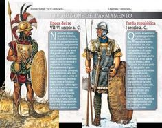 evoloution of roman infantry