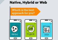 #HybridApplicationDeveloment and #webapplicationDevelopment this both are wrapped in a native shell. They are cross-platform and can be distributed to the multiple app stores without the extra effort needed for #nativeapps. #NativeApplicationDevelopment provide the functionality, user experience and performance beyond the capabilities of Hybrid and Web apps.