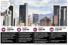 Alcaldía definió frentes de inversión de los $1,4 billones provenientes de Une-Millicom. Debate.