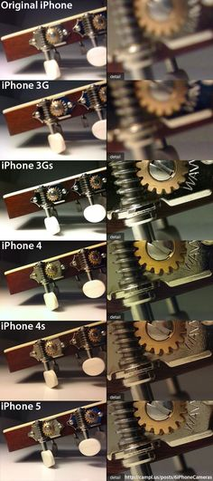 How iPhone camera has improved with each edition