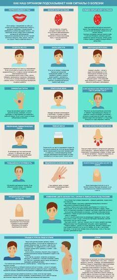 Организм человека зачастую очень адекватно реагирует на различные заболевания. Начальные стадии заболевания можно диагностировать по лицу человека, состоянию его кожи и другим внешним характеристикам.…