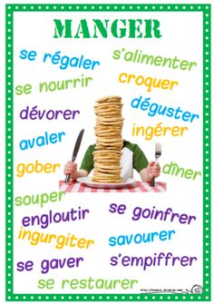 "Manger: des synonymes en français - synonyms for the verb ""eat"" in French Ap French, Study French, Core French, French Language Lessons, French Language Learning, French Lessons, Learn French Fast, Learn To Speak French, French Verbs"
