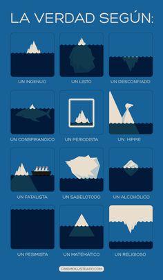 Las diferentes formas de Verdad que existen #muybueno