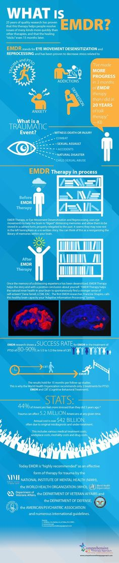 What is EMDR and how can it help? EMDR infographic for therapists and counselors, via peak-resilience.com #MarriageCounselingTechniques