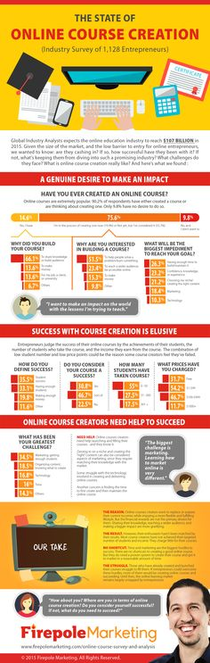 creating-online-courses