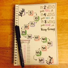 My Weight-Loss Tracker #bulletjournal