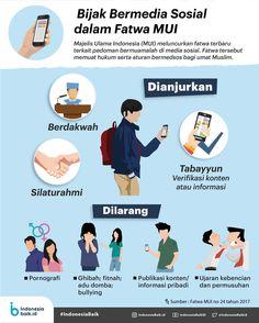 Bijak Bermedia Sosial dalam Fatwa MUI | Indonesia Baik