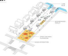 Gehl - Residential street