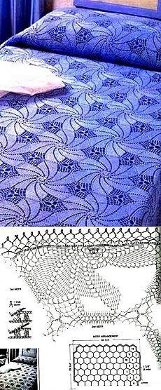 Blanket crochet motifs