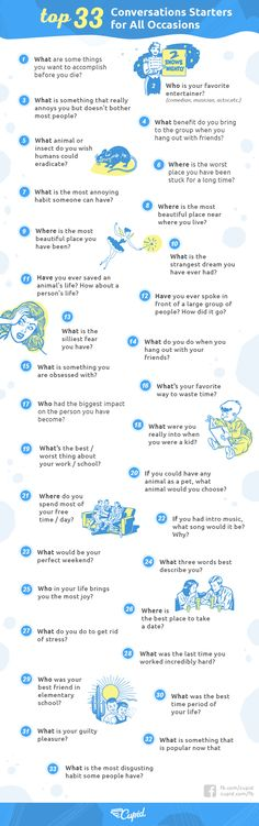 How to Talk to Strangers for the First Time + Top 33 Conversation Starters for All Occasions                                                                                                                                                      More