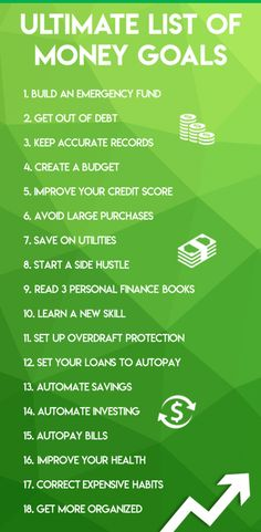 List of Money Goals How to Set Goals How to Achieve Goals Create a Budget Automate Your Finances Improve Your Credit Score Financial Peace, Financial Success, Financial Planning, Financial Budget, Financial Assistance, Financial Literacy, Budgeting Finances, Budgeting Tips, Trade Finance