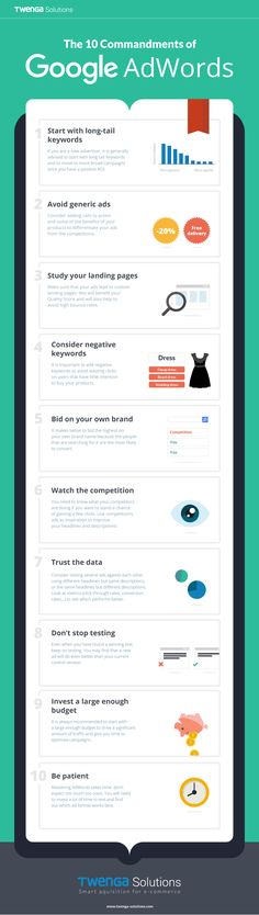 Adwords for ecommerce #infographics #ecommerce #adwords