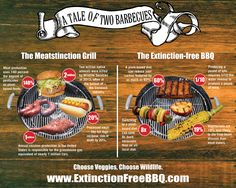 "A Tale of Two Barbecues ~ How to have an ""extinction~free"" bbq! Show's how the traditional bbq causes destruction to our environment and wildlife, and gives awesome alternatives! #MyVeganJournal"