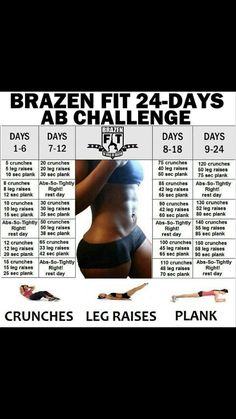 """A great AB challenge for men and women. Try it """"it works"""""""