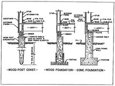 Different methods of pier and beam foundation (including ...