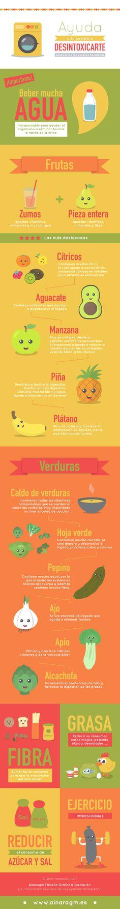 #Infografia sobre una dieta desintoxicante.  ¿Qué alimentos ayudan a desintoxicarte después de las navidades? via @ainaragm