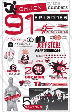 AWESOME Chuck Poster - Chuck By the Numbers: An Infographic