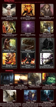 Arch Demon CYOA