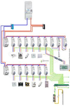 Electrical panel diagram, connection wiring - Miriam Andrews Photo Page Basic Electrical Wiring, Electrical Circuit Diagram, Electrical Plan, Electrical Projects, Electrical Installation, Electronics Projects, Electronic Engineering, Electrical Engineering, Solar Panel System