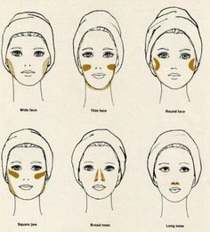 Contour; now I know I was doing It right with my long face, not following the basic contour you see everywhere