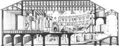 Renaissance Theatre: Italy