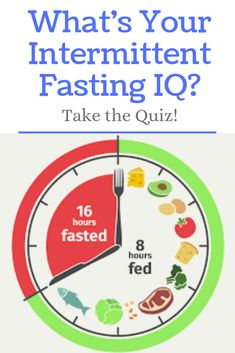 Have you heard of Intermittent Fasting? Test yourself to see how much you really know about IF with our Intermittent Fasting IQ Quiz! Best Paleo Recipes, Whole 30 Recipes, Delicious Recipes, Weight Loss Help, Weight Loss Journey, Diet Diary, Intermittent Fasting, Ketogenic Diet, Health And Wellness