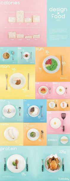 Pie charts made of food