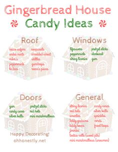 Planning to decorate a gingerbread house, but need some candy ideas? Grab this free printable with over 25 ideas for decorating the roof, door, windows, and more!