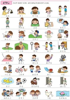 JAPANESE VERBS LINK : http://happylilac.net/category.html LINK HERE ANOTHER LINK: http://www.coscom.co.jp/learnjapanese101/wordcategory/basicwords_verbs.html