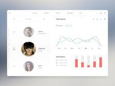 A minimalistic dashboard design, hope you like it : ) Dashboard Dashboard Interface, Web Dashboard, Dashboard Design, User Interface Design, Ui Ux, Web Ui Design, Graphic Design, Mobile App Ui, Ui Design Inspiration