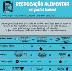 reeducação alimentar para emagrecer  http://emagrecerrapidogarantido.com.br/reeducacao-alimentar-para-emagrecer/