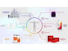 Jeunesse Global is listed on For Sale on Austree - Free Classifieds Ads from all around Australia - http://www.austree.com.au/jobs/other-jobs/jeunesse-global_i1601 #jeunesse #jeunesseglobal #ageless #luminesceserum #serum #luminesce