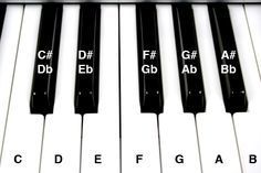 How to Learn Piano Music Chords #VideoPianoLessons
