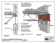The Masonry Detailing Series is a collection of illustrative construction details & diagrams made for architects & engineers to use as a design resource. Precast Concrete, Concrete Structure, Steel Structure, Steel Columns, Steel Beams, Building Design, Building A House, Steel Deck, Roof Detail