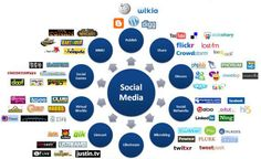 Social Media Landscape On this website is a great Marketing pointer! Check out this Advertising and marketing concept! Need an advertising and marketing idea? This is awesome marketing info, strategies as well as solutions. Social Marketing, Marketing Na Internet, Marketing Services, Seo Services, Online Marketing, Marketing Training, Marketing Strategies, Marketing Ideas, Business Marketing
