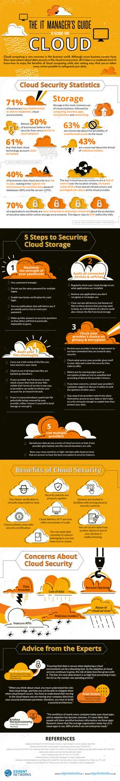 secure cloud http://www.netactivity.us/blog/when-the-voip-and-iot-come-together/