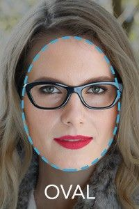 f1c4673f3eb Face Shape Guide  How to Choose the Best Glasses for Your Face