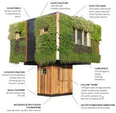 Wat een leuk huis, zou prima staan midden in Amsterdam, toch?