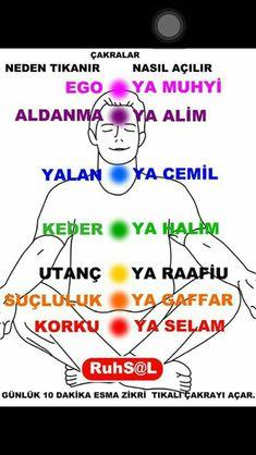 This Pin was discovered by BÜŞ Reiki, Learn Turkish Language, Allah Islam, Chakra Meditation, Reflexology, Self Improvement, Ramadan, Cool Words, Psychology