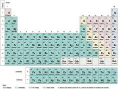 Confirman la existencia del ununpentio el elemento 115 de la aprobar matemticas profesor10 formulacin inorgnica tabla peridica urtaz Choice Image