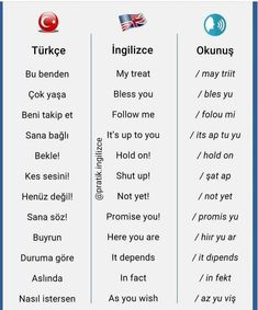 Vocabulary Journal, Grammar And Vocabulary, English Grammar Tenses, English Vocabulary, English Phrases, Learn English Words, English Lessons, Spanish English, Learn Turkish Language