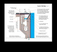 Knife Edge Perimeter Flow Concept