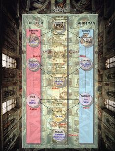 """sæxTine chapel http://upload.wikimedia.org/wikipedia/commons/4/4d/Sistine_Chapel_ceiling_diagram_overlay_composite.png  .................. """"had no idea"""" https://www.youtube.com/watch?v=7pfOFCUjmEU Who's who... http://www.esotericonline.net/profiles/blogs/who-s-who-christ-lucifer-and-satan"""