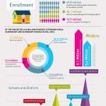 BACK TO SCHOOL STATISTICS for 2014