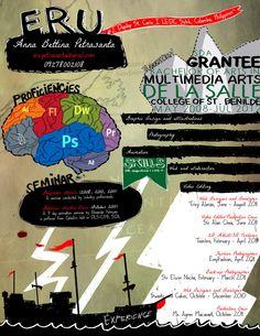 50 Creative CV/Resume Design Inspiration - the brain. the brain is sweet. Unique Resume, Best Resume, Cv Design, Branding Design, Graphic Design, Perfect Resume Example, Resume Design Template, Resume Templates, Design Resume