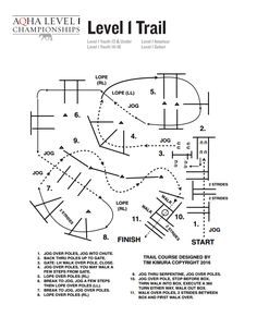 Trail Horse Show Pattern. Checkout the Level 1 Championship Show Patterns now available online!